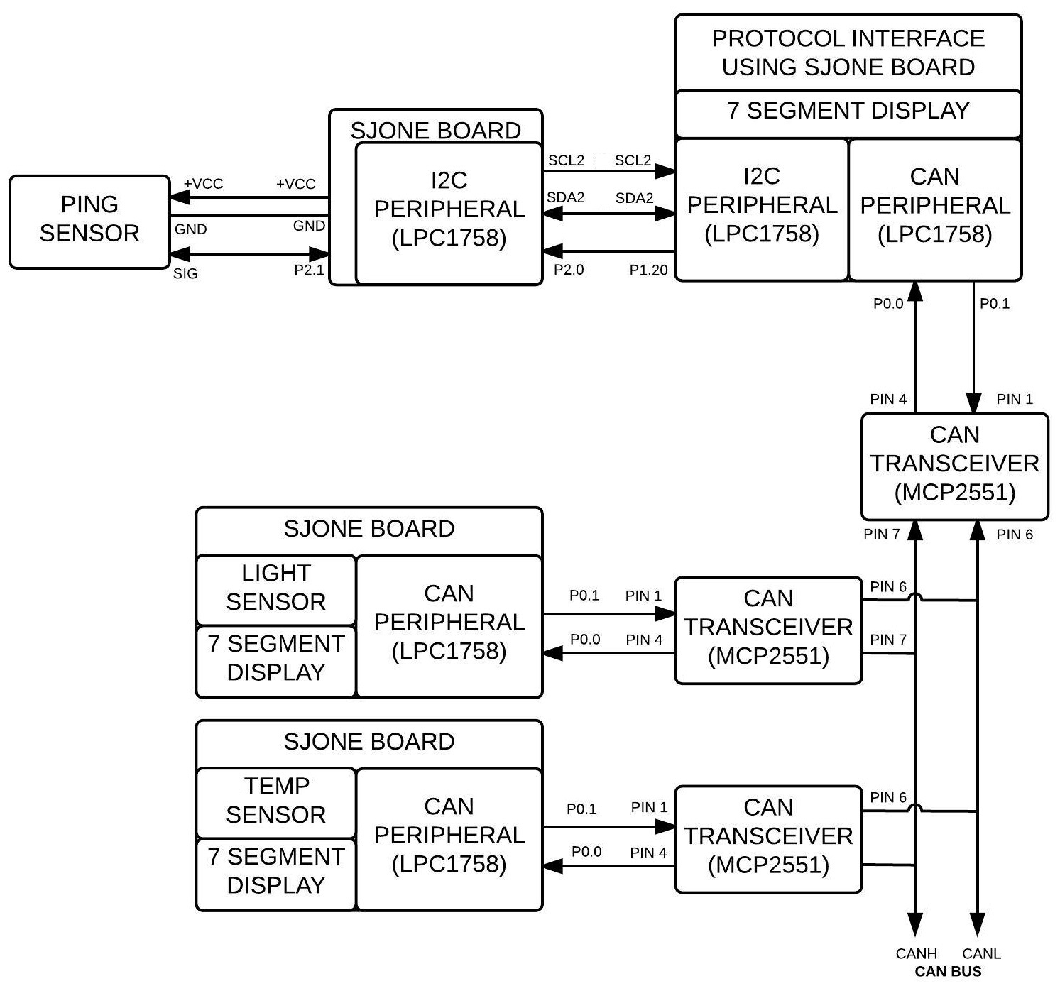 File:S15 244 Grp1 block diagram detailed.jpeg