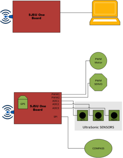 S15 146 G6 Wireless HW Diagram.png