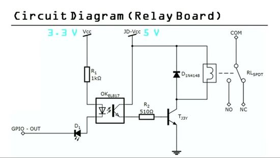relay board wiring diagrams s14: android based automation - embedded systems learning ...