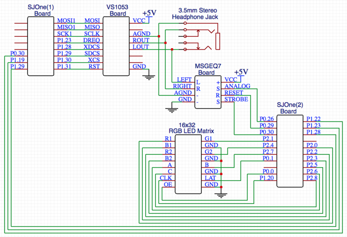 Led Audio Spectrum Analyzer Circuit
