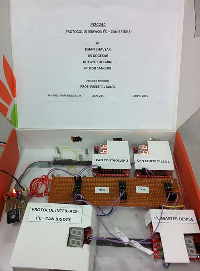 S15: Protocol Interface: I2C - CAN Bridge - Embedded Systems