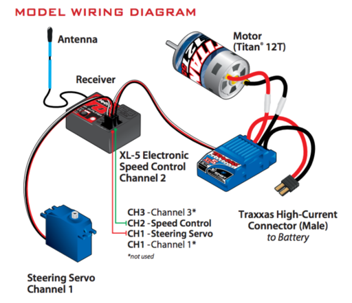 Traxxas Tq Receiver Wiring Diagram from socialledge.com