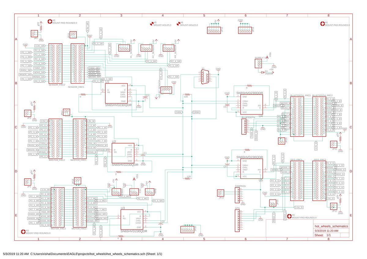 Ez Wire Wiring Harness Diagram Moreover Supply Chain Flow Chart